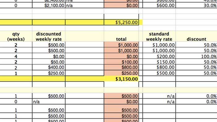 Projection design costs projctn - Interior decorator cost per hour ...